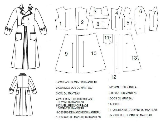 tuto couture homme