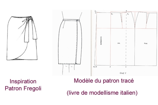tuto couture jupe portefeuille
