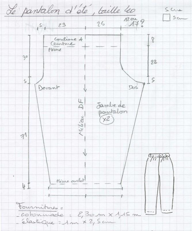 tuto couture pantalon