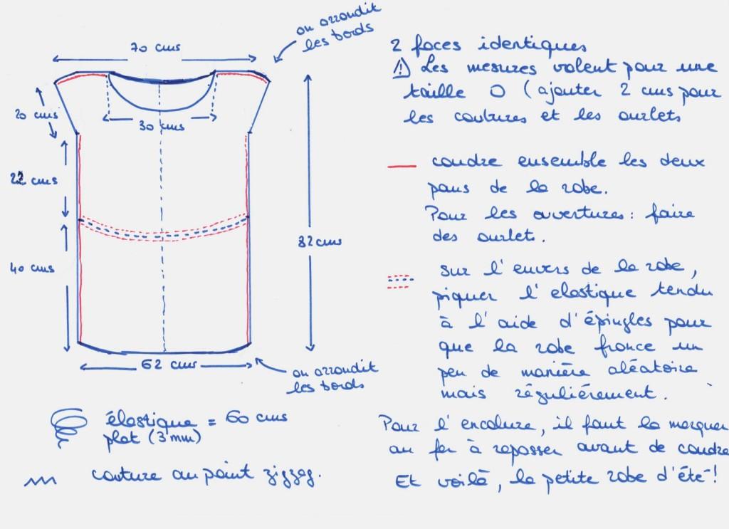 tuto couture pdf