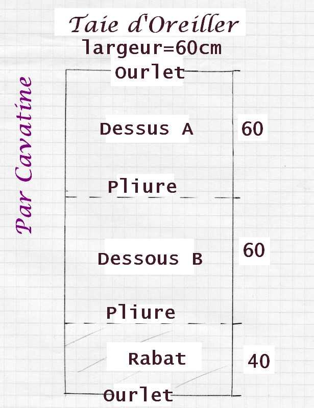 tuto couture taie d'oreiller