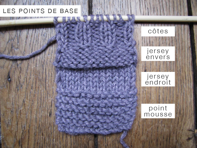 tuto tricot different point