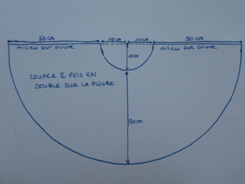 tuto couture jupe cercle