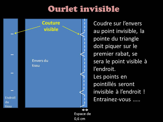 tuto couture point invisible