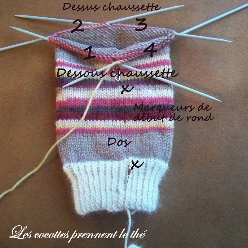 tuto tricot chaussettes 4 aiguilles